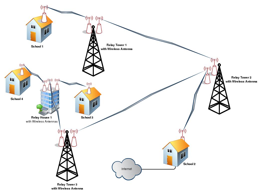 server power supply wiring diagram dell power supply